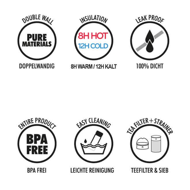 City Mug Vorteile, 600ml doppelwandig, dicht, bpa-frei, Tee Sieb, Teefilter, Deckel